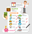 Monthly expenses template vector image