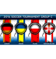 Soccer Euro Group C vector image