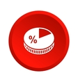 Pie chart red icon vector image