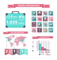 set of travel infographics Suitcase vector image