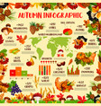 autumn season nature infographic template design vector image