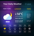 weather widgets for web browsers or smartphones vector image