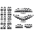 Various People Symbol Icons Couple and Family Set vector image