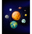 Planets of solar system Moon and Earth Jupiter and vector image