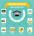 warehouse infographic concept flat style vector image