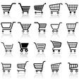 Shopping Cart Sign vector image