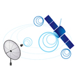 Satellite and Satellite Dish vector image