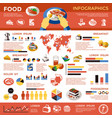food colored infographic vector image