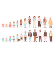 concept of life cycles of man and woman vector image