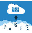 music cloud vector image