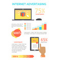 internet advertising business process on white vector image