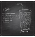 Mojito fresh cocktail on black board vector image