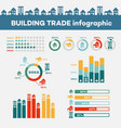 building trade infographic vector image