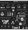 Infographic and charts diagrams for water in bar vector image