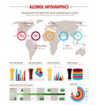 alcohol infographic set for health themes design vector image vector image