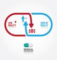 infographics medical capsule design diagram vector image