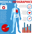 Medical infographics with text and anatomy vector image