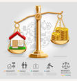 Business Property Concept vector image