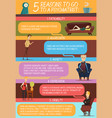 reasons of visit to psychologist infographics vector image