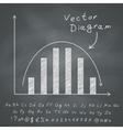 Diagram on Chalkboard vector image vector image