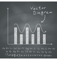 Diagram on Chalkboard vector image