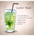 Mojito fresh cocktail vector image