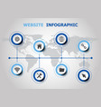 infographic design with website icons vector image