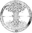 yggdrasil tree mandala vector image