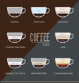 0006 type of coffee vector image