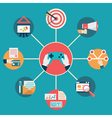 Flat concept of gamification in business vector image