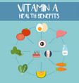 health benefits of vitamin a vector image vector image