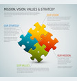 mission vision strategy and values diagram schema vector image