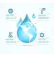Water Globe Infographic Eco vector image