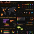 Baseball infographic template with charts vector image