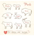 Set drawings of meat symbols beef pork lamb vector image