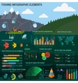 Fishing infographics with linear and circle charts vector image