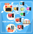 trade bitcoins digital currency or cryptocurrency vector image