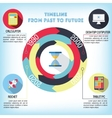 Flat-styled timeline from back to future design vector image