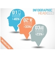 INFOGRAPHIC HEAD vector image