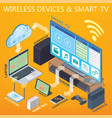 home theater smart tv smartphone tablet and vector image