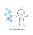 infectious diseases stands next to infection vector image vector image