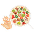 dirty hands wash your hands before you eat vector image