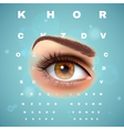 Ophthalmic Optometric Visual Control Chart Poster vector image