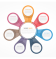 Circle Diagram with Seven Elements vector image