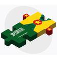 Saudi Arabia and Grenada Flags vector image