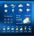 realistic design for a mobile weather forecast vector image