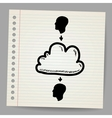 Doodle communication technology concept vector image
