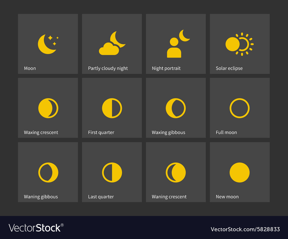 Moon through one month icons vector
