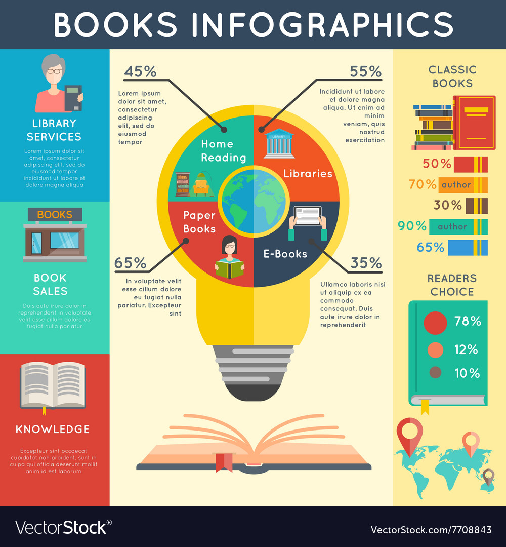 Book infographics set vector