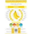 food infographics poster banana fruit vector image